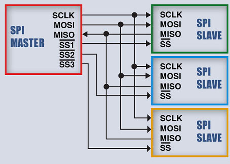 spi wiring diagram mechatronics 8